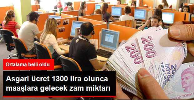 Asgari Ücret 1300 TL Olunca Gelecek Zamlar