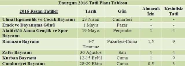 2016-tatilleri-calisanlarin-yuzunu-guldurecek-8032915_2978_m[1]